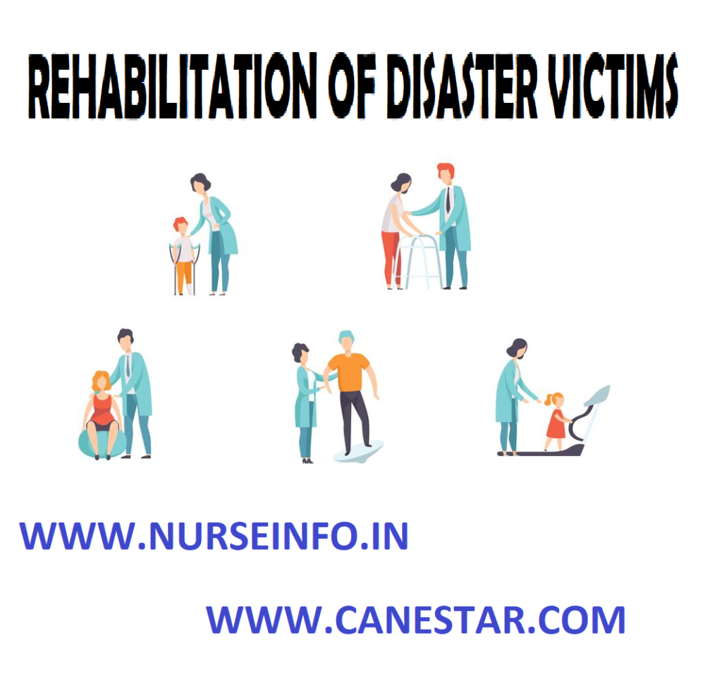 REHABILITATION OF DISASTER VICTIMS – Challenges of Rehabilitation, Kinds of Reactions and Psychosocial Interventions