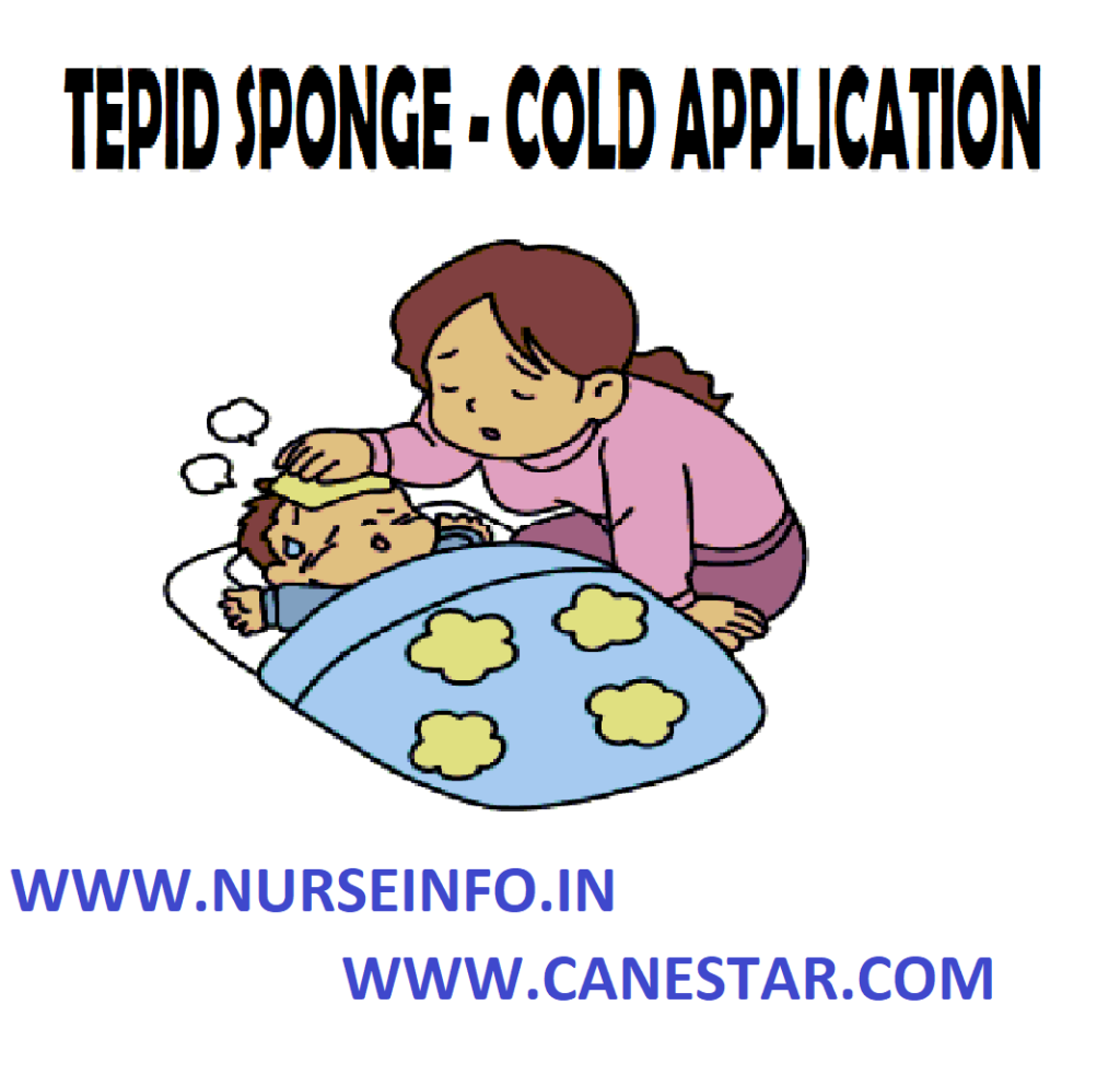 TEPID SPONGE/COLD SPONGE - Definition, Purpose, General Instructions, Preliminary Assessment Check, Effects, Physiologic Effects, Indications, Preparation of the Patient and Environment, Equipment, Procedure, After Care and Contraindications