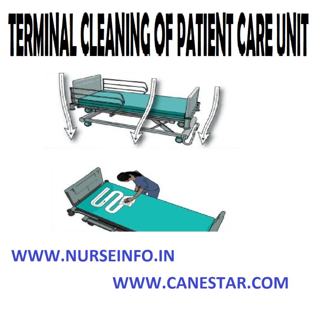 TERMINAL CLEANING OF PATIENT UNIT - NURSING PROCEDURE - Reason, Rules & Procedure
