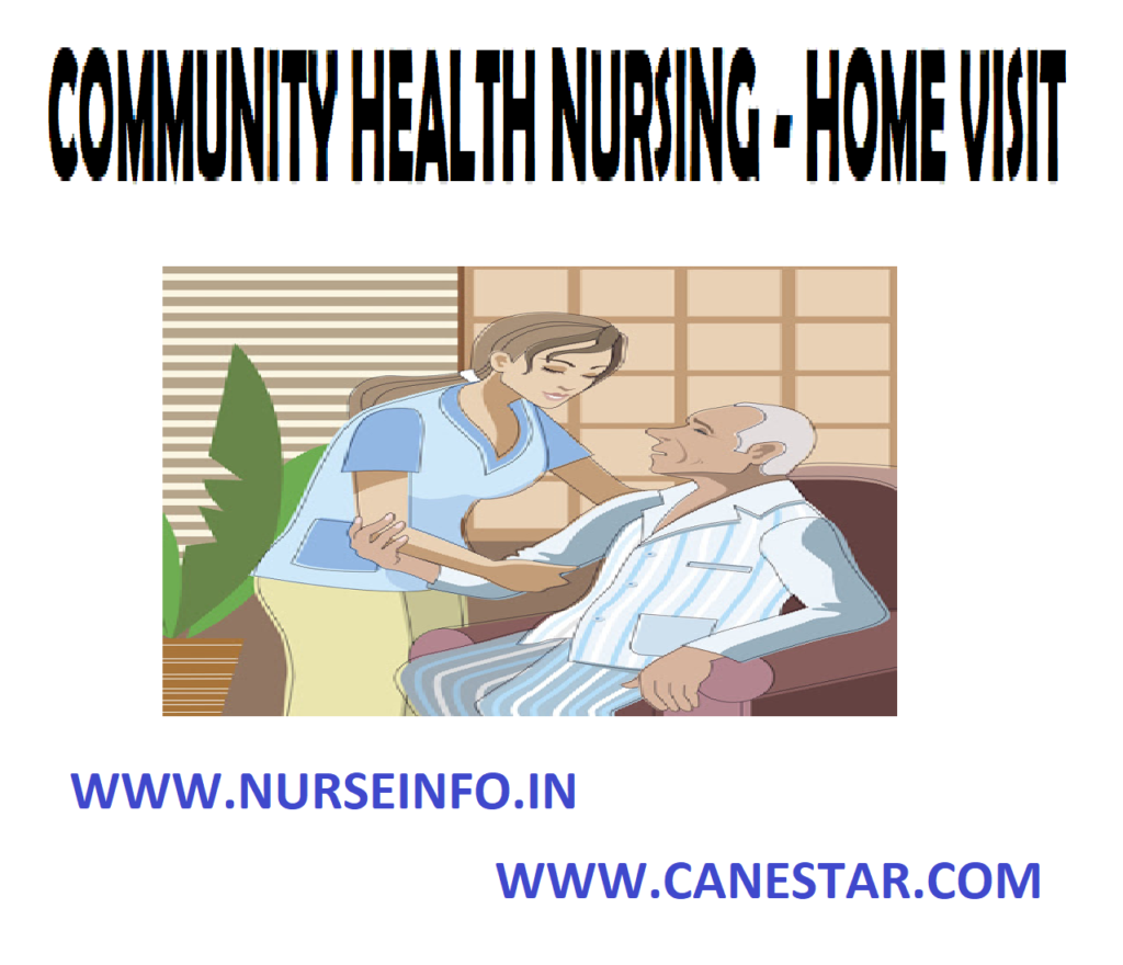HOME VISIT – COMMUNITY HEALTH NURSING (Concept of Home Visiting, Purposes, Principles, Steps and Advantages