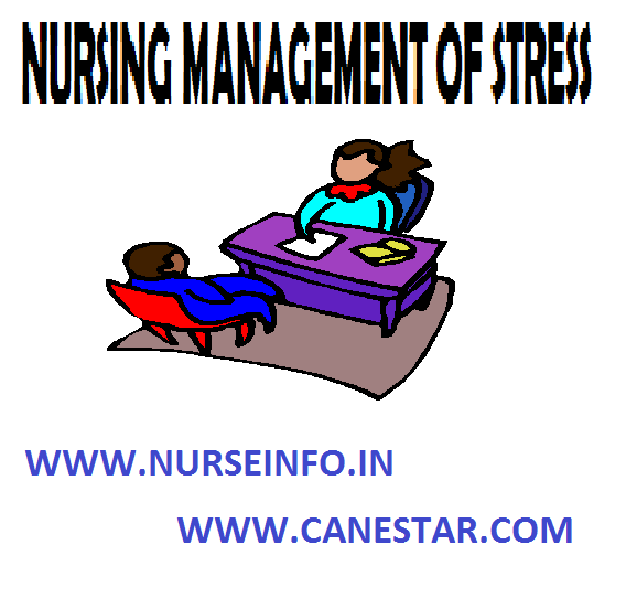 NURSING MANAGEMENT OF STRESS – Nursing Interventions in Stress Management (MENTAL HEALTH NURSING)
