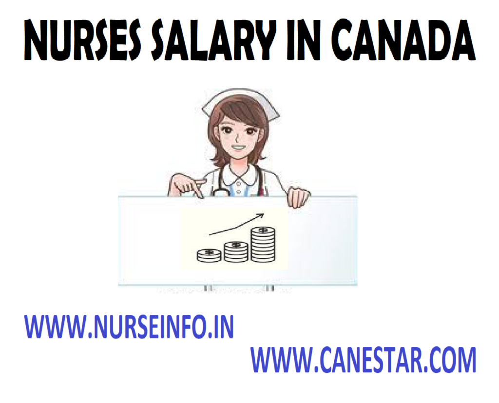 NURSES SALARY IN CANADA – Based on Grade and Experience