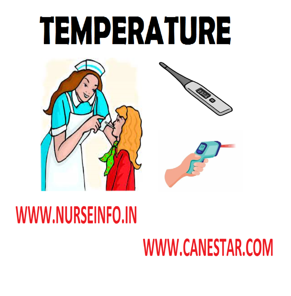 TEMPERATURE & THERMOMETER - Purpose, Indications, Vital Signs, Measurement, Preparation, Equipment Common sites, Contradictions, Thermometer - types, scales, parts, care